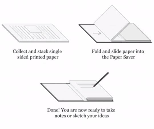 Paper Saver Notebook