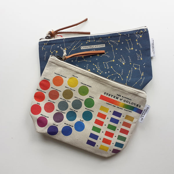 Cavallini Canvas Pencil Case