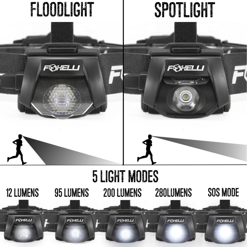 Foxelli USB Rechargeable Headlamp Flashlight MX500 – 280 Lumen, up to 100 Hours of Constant Light on a Single Charge