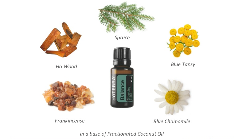 doTERRA Balance Grounding Blend Essential Oil