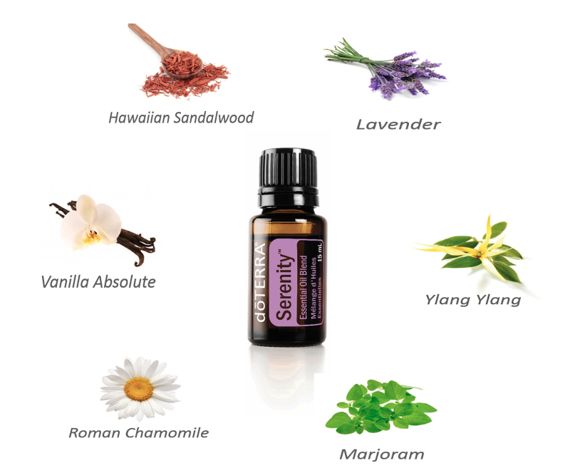 doTERRA Serenity Ingredients