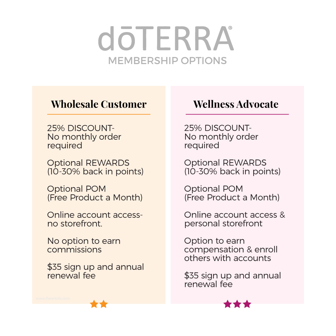doterra account options