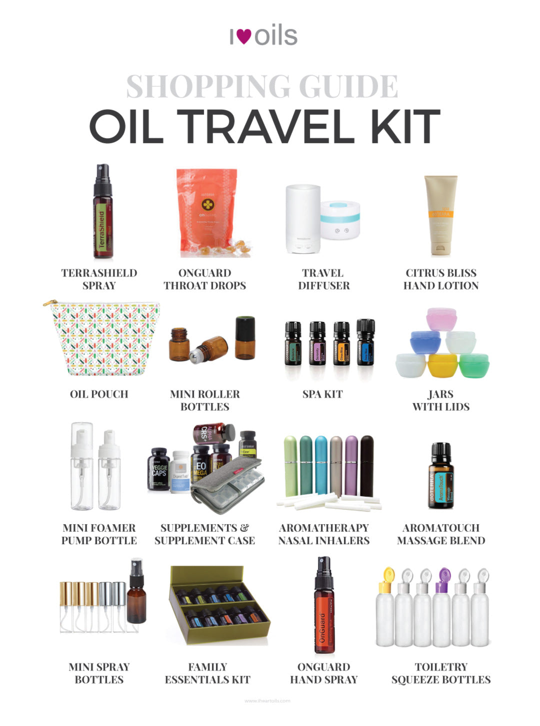 Essential Oil Travel Kit