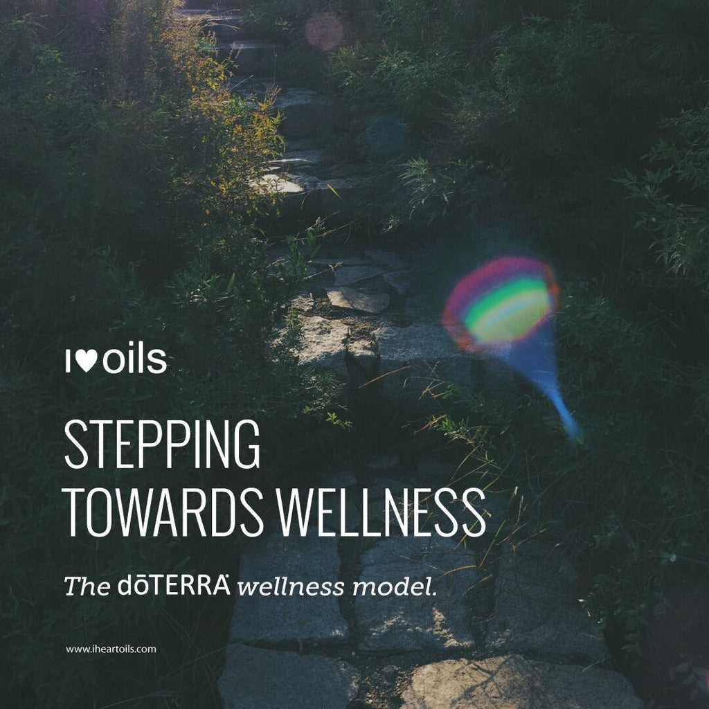 doTERRA Wellness Model