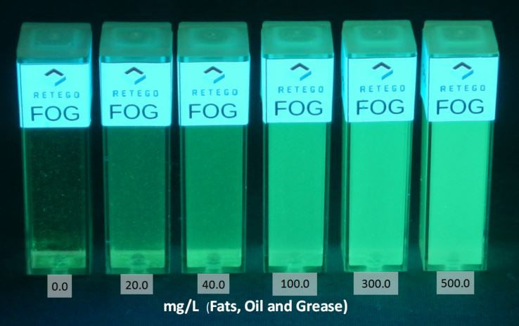 Fat, Oil and Grease Test Kit