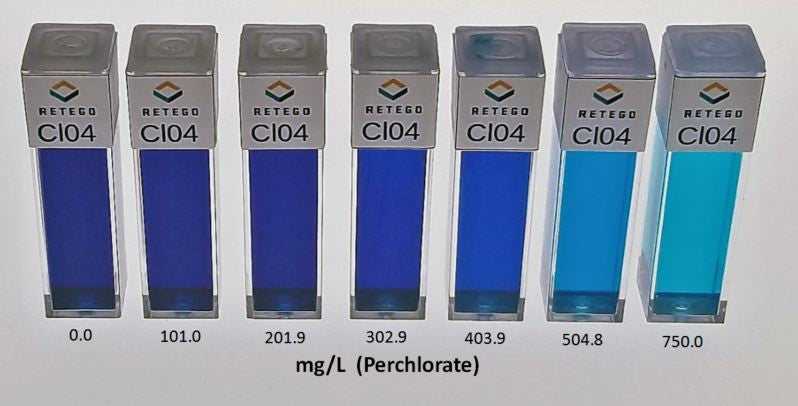 Perchlorate Test Kit