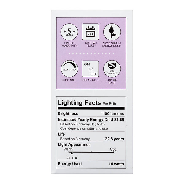 A21 Philips 14W Dimmable Warm White Indoor (6 Pack) image 19496837125