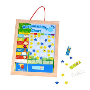 TookyToy Responsibility Chart