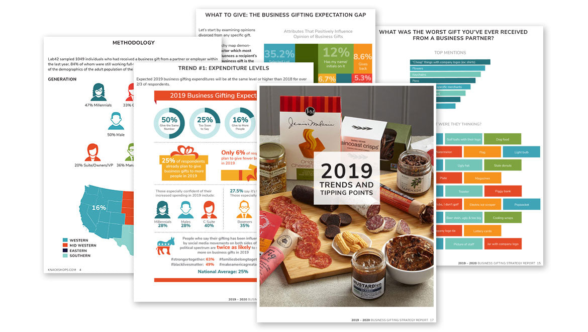 Business Survey: Client, Partner and Employee Gifts Report