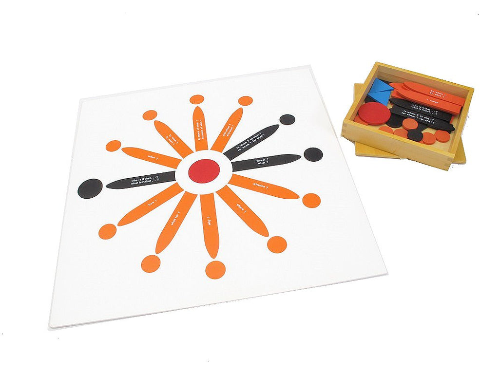 PinkMontesori Reading Analysis Second Chart and Box - Pink Montessori Montessori Material for sale @ pinkmontessori.com