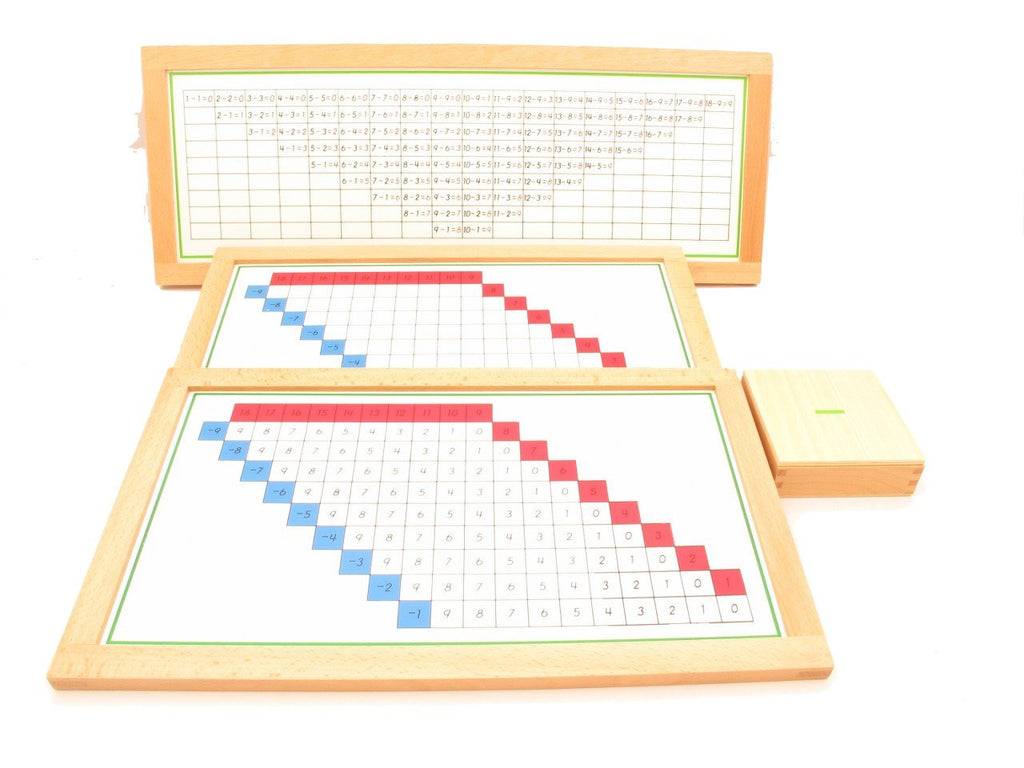 PinkMontesori Premium Subtraction Working Charts - Pink Montessori Montessori Material for sale @ pinkmontessori.com - 1