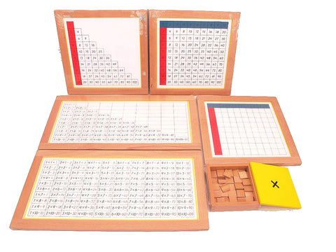 PinkMontesori Premium Multiplication Working Charts - Pink Montessori Montessori Material for sale @ pinkmontessori.com