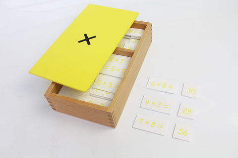 Multiplication Equation Box