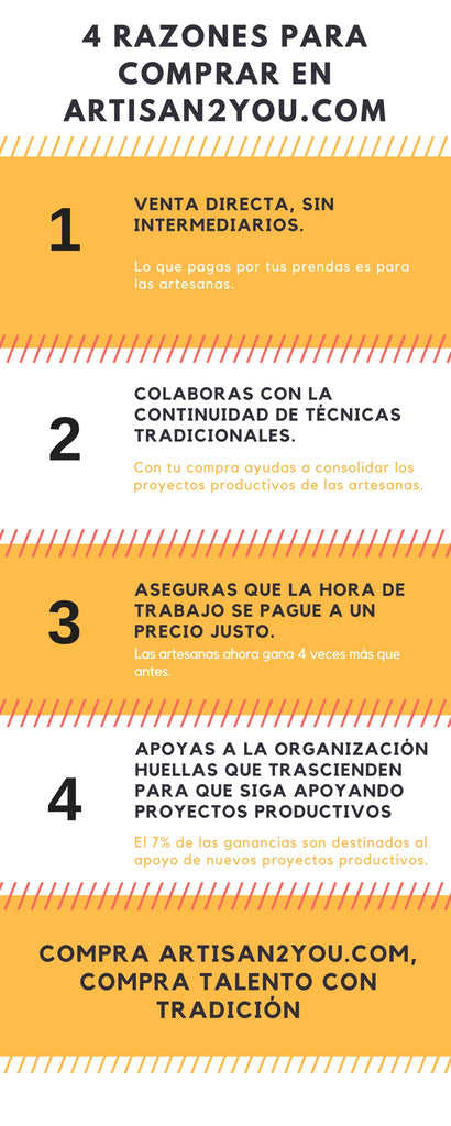 Razones para comprar en Artisan2You / Reasons to buy in Artisan2You