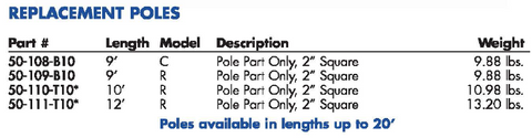 MASONRY GUIDES REPLACEMENT POLES