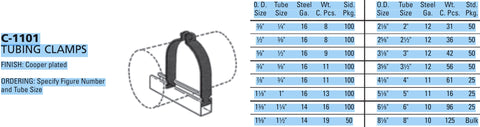 Multi-Strut® Fittings Pipe Clamps