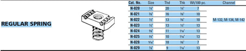 Multi-Strut Grip Lock Nuts - Regular Spring