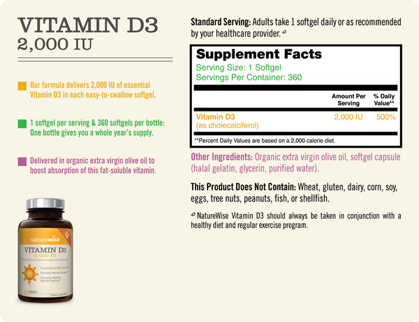 Vitamin D3 2000 IU sup facts