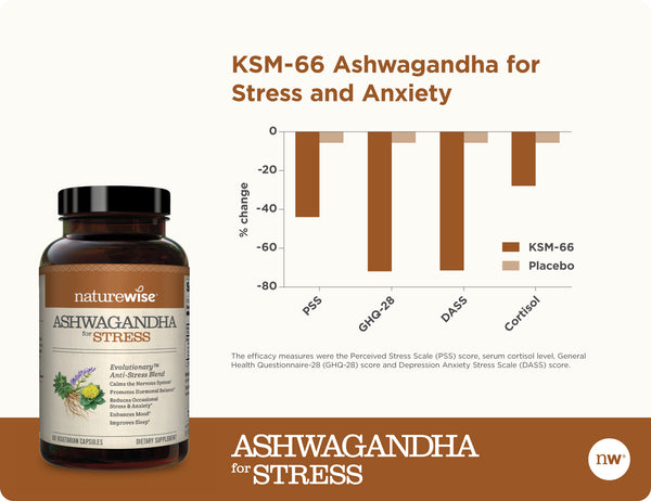 Ashwagandha for Stress Subscription