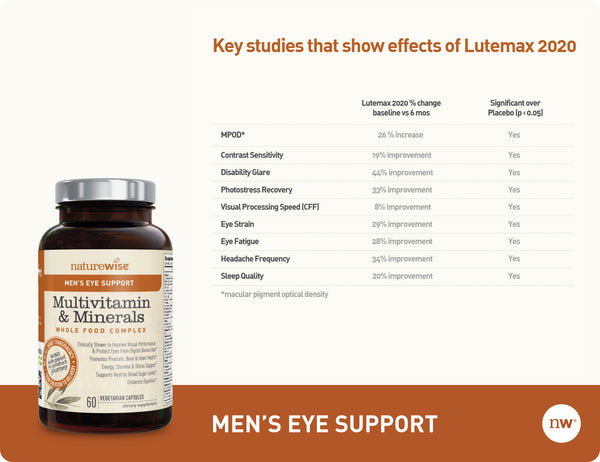 Men's Multivitamin with Eye Support