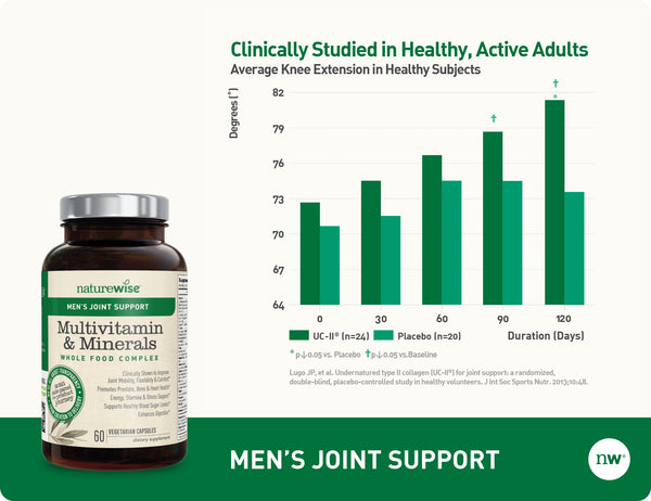 Men's Multivitamin with Joint Support Subscription
