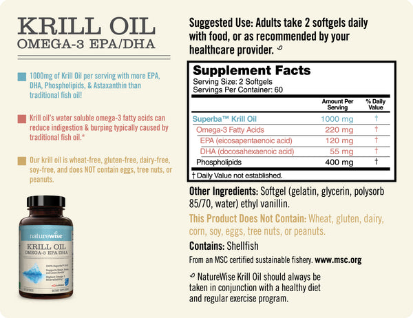 Krill Oil - sup facts