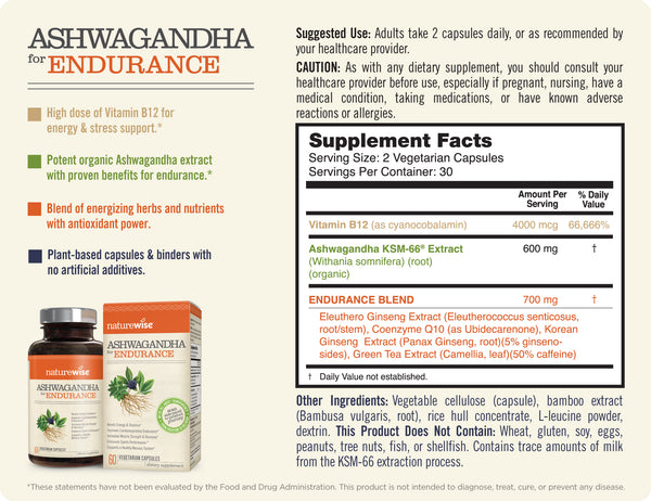 Ashwagandha for Endurance Facts