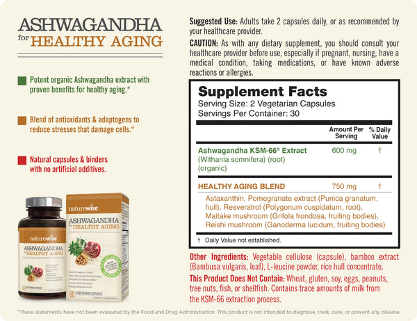 Ashwagandha for Healthy Aging Facts