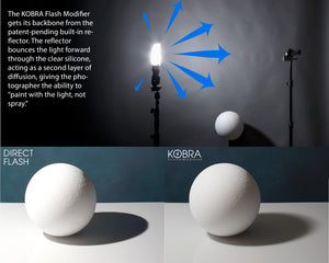 Light test images of Kobra on a sphere versus direct flash.