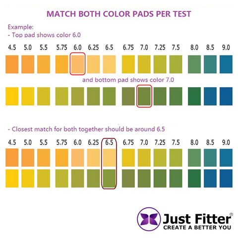 pH test strips color chart