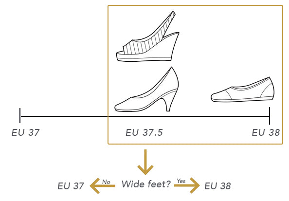 Finding Your Shoe Size – Charlie Stone