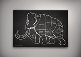 Woolly Mammoth Butcher Cut Diagram Poster Art Print