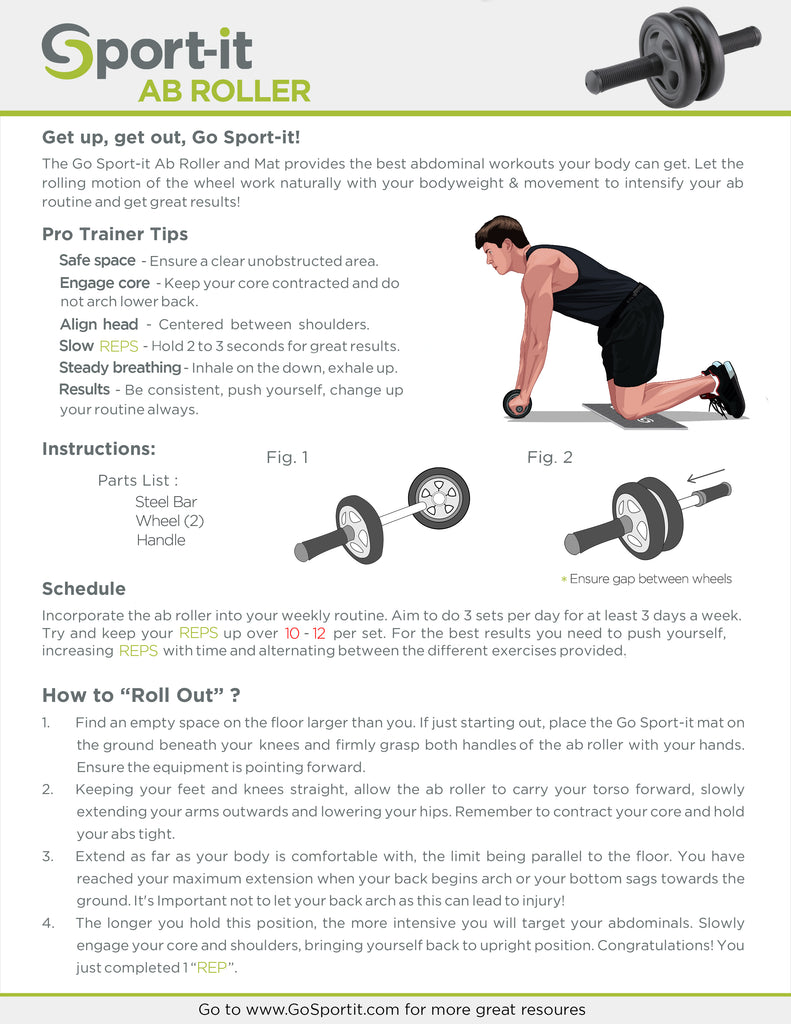 Ab Roller Guide