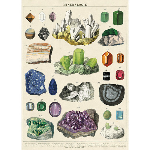 vintage-style poster - crystals