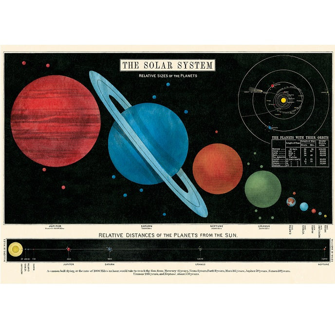 vintage-style poster - solar system