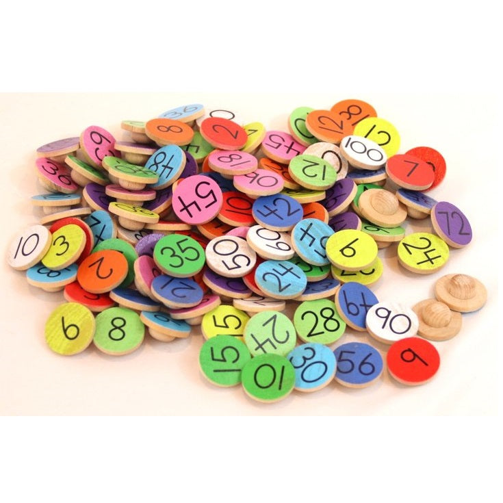 multiplication coins