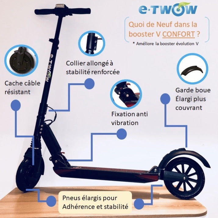 monster confort etwow explication