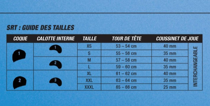 Bell Guide Taille Casques