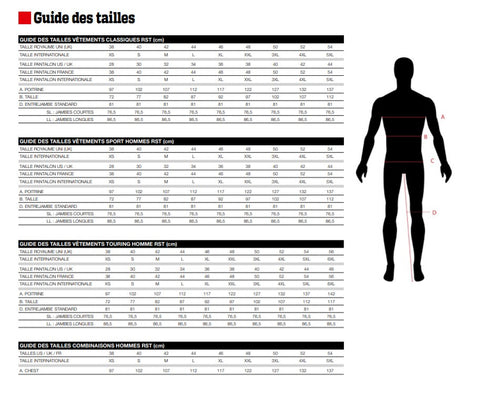 Guide taille RST vêtement homme