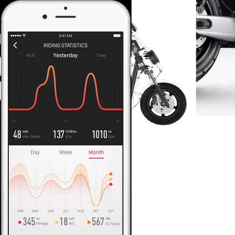 scooter electrique niu n1sport application smartphone