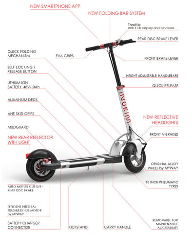 trottinette electrique pliable inokim quick 3 super noir specification