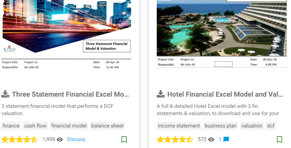 Three Statement Model, Hotel Financial Model