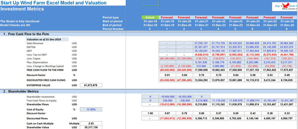 Start Up Wind Farm Excel Model and Valuation