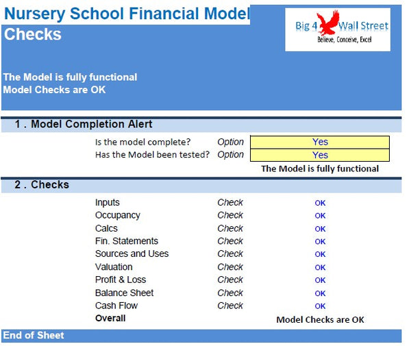 Nursery School Financial Model
