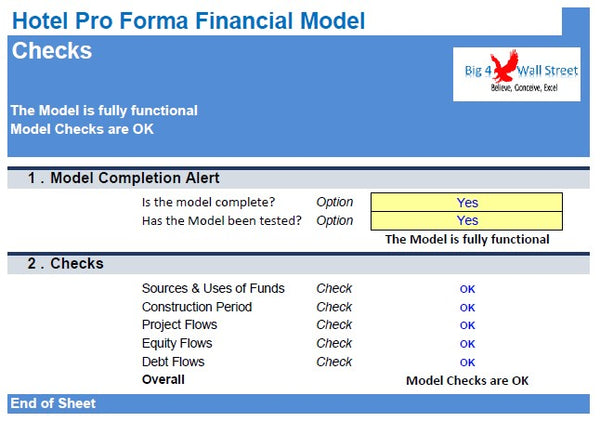 Hotel Development Financial Model