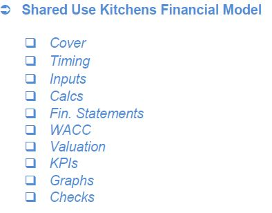 Shared Use Kitchens Financial Model