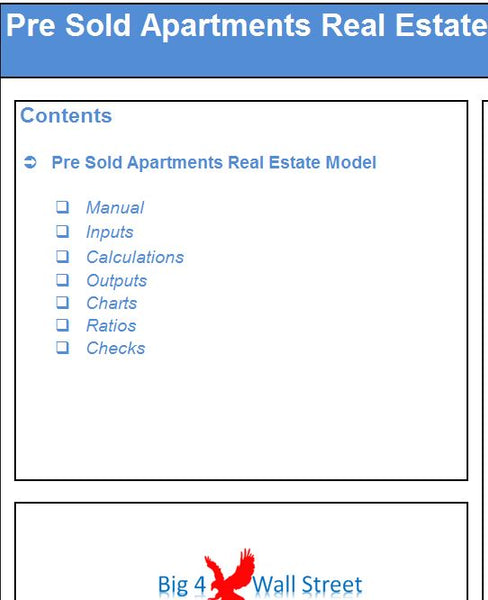 Pre Sold Apartments Real Estate Model