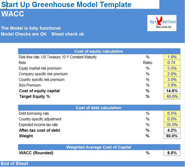 Greenhouse Start Up Excel Model Template