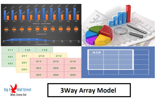 Dynamic Arrays Financial Model