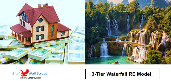 3-Tier Waterfall Real Estate Model